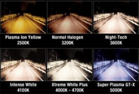 Галогенные лампы PIAA H3 HW103 (4600K)